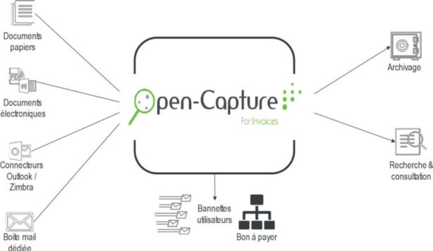 OpenCapture_2-768x446